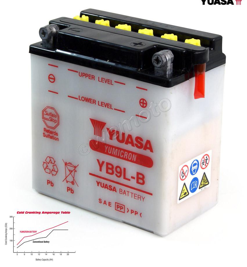 Yuasa Motorcycle Batteries The Wemoto Weblog